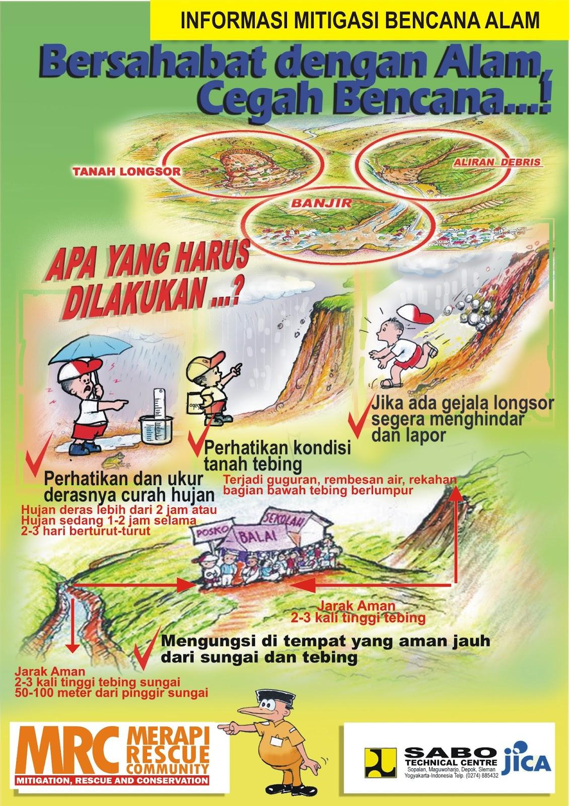Contoh Laporan Bencana Alam Tanah Longsor Seputar Laporan